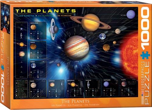 Eurographics puzzel The Planets - 1000 stukjes